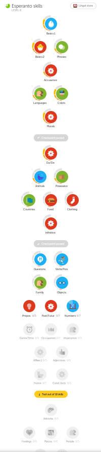 Duolingo Esperanto 2016-06-04