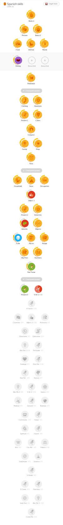 Duolingo Spanisch 2016-06-04