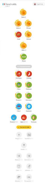 Duolingo Französisch 2016-06-04
