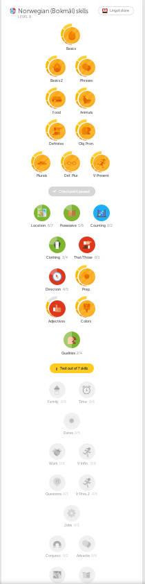 Duolingo Norwegisch 2016-06-04