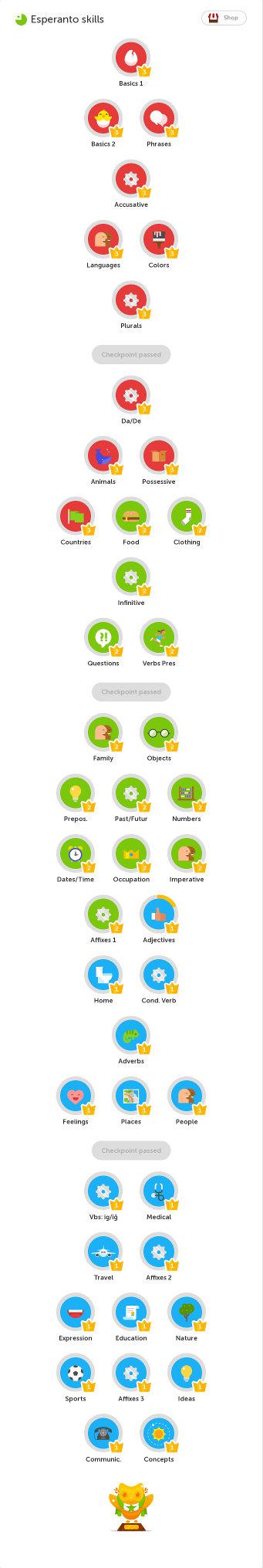 Duolingo Esperanto 2018-05-29