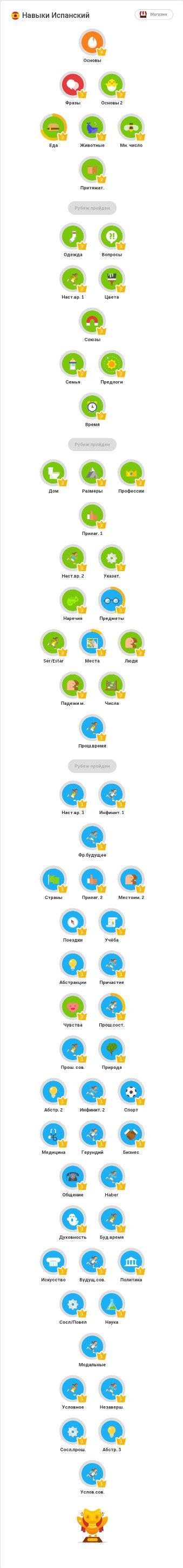 Duolingo Spanisch für Russischsprachige 2018-05-29