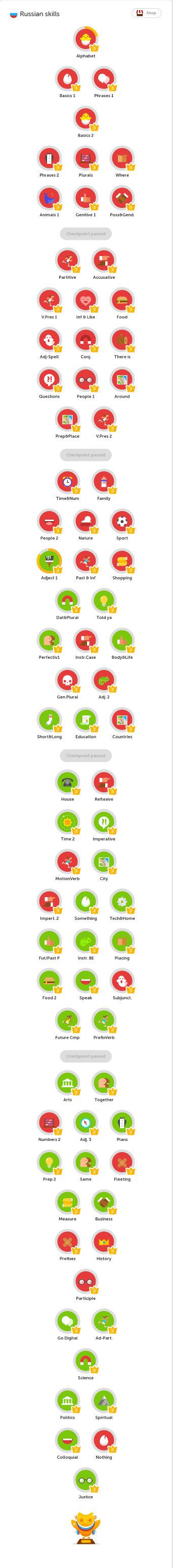 Duolingo Russisch 2018-05-29