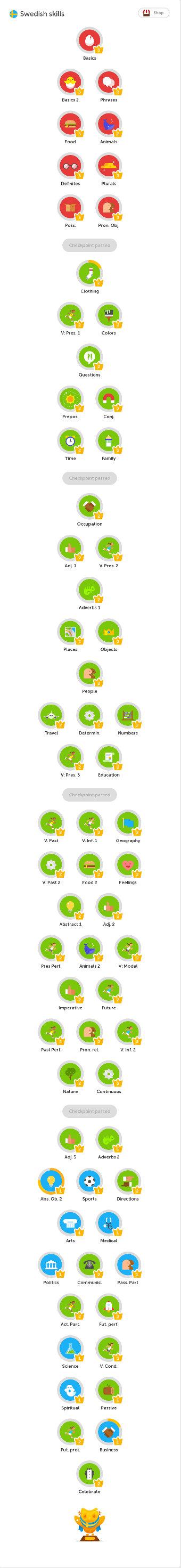 Duolingo Schwedisch 2018-05-29